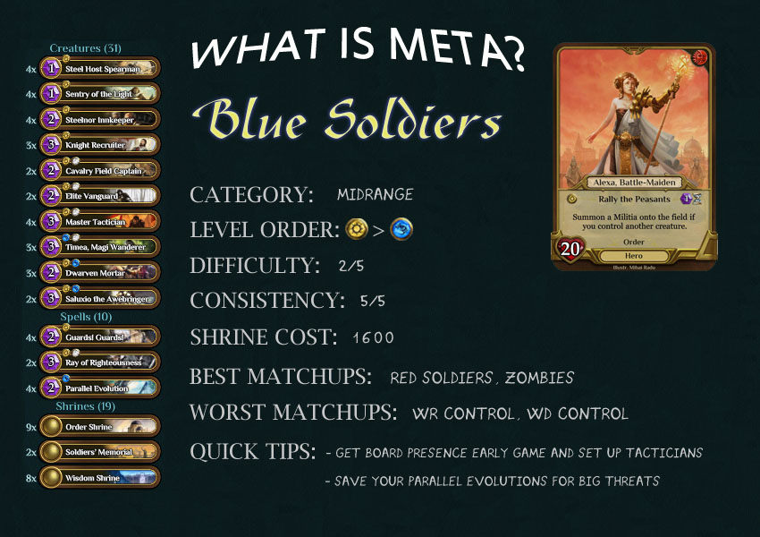 Blue Soldiers